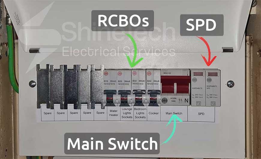 18th Edition Spd Rcbo Consumer Unit