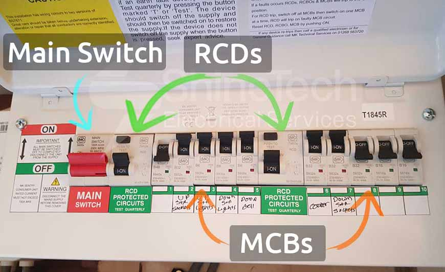 Split Load Dual Rcd Consumer Unit